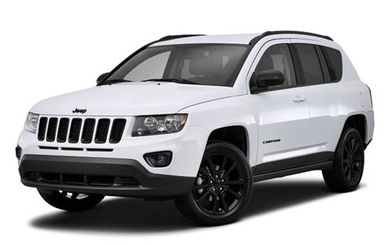 2017 Jeep Compass Latitude Reliability