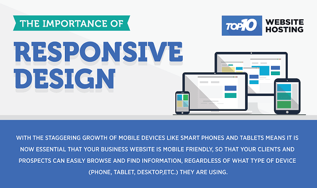 The Importance of a Responsive Design