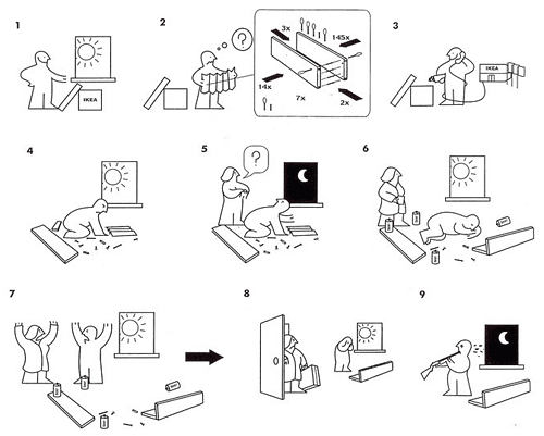 Rolfsrud Friends & Family: IKEA Redux
