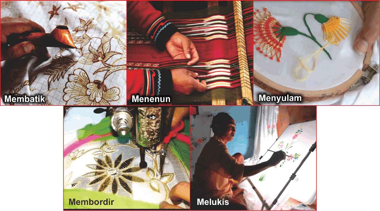 Penerapan Ragam Hias Pada Bahan Tekstil Seni Budayaku