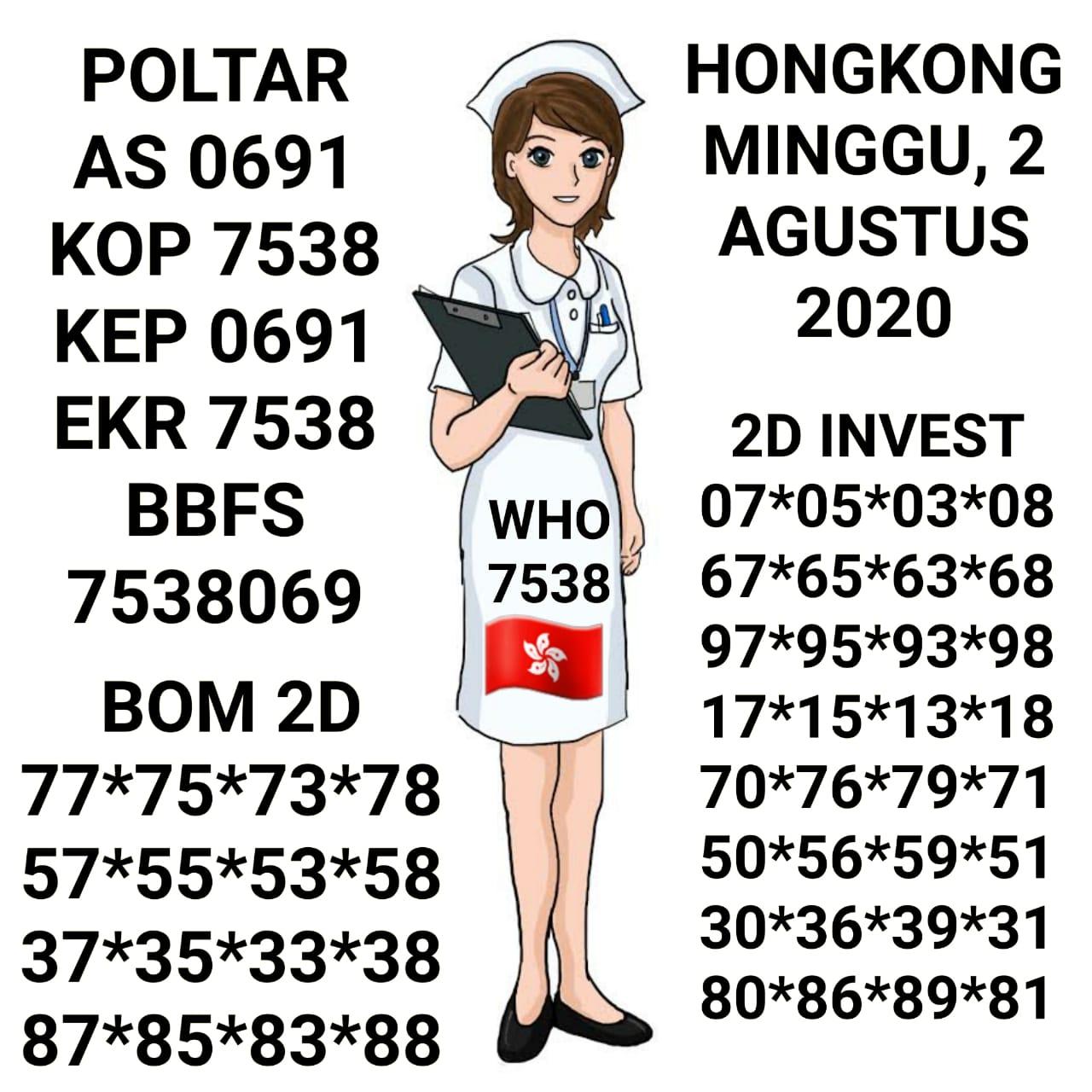 Kode syair Hongkong Minggu 2 Agustus 2020 11