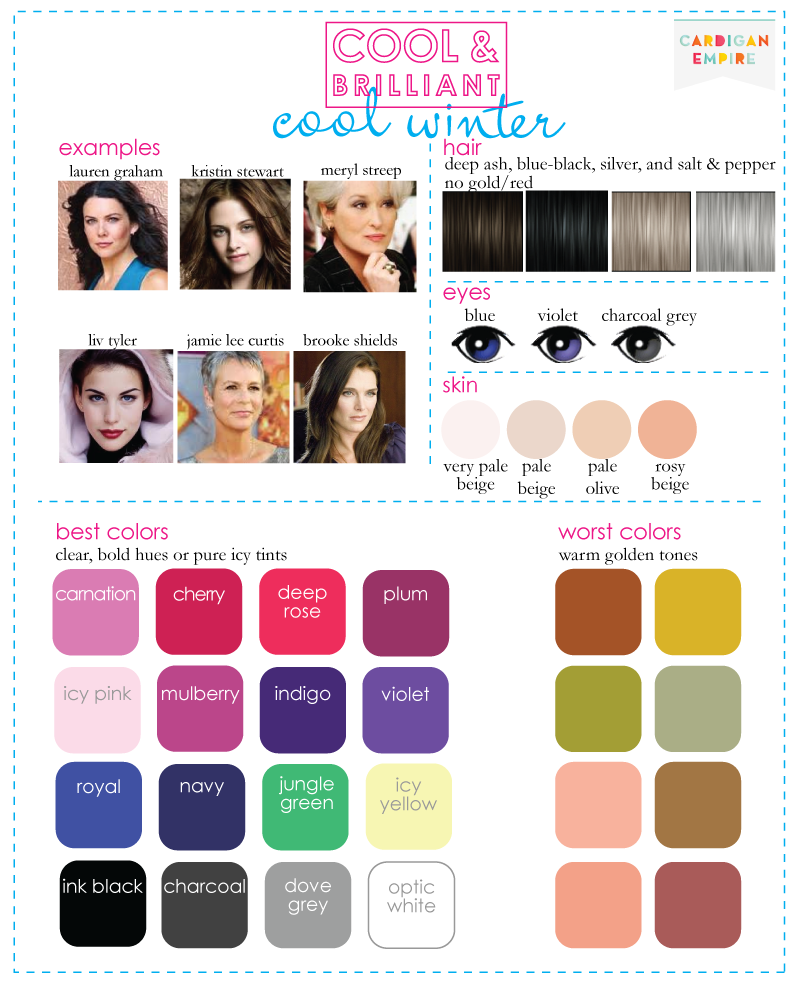 Best & Worst Colors for Summer, Seasonal Color Analysis
