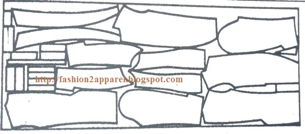 Whole garment lay plan