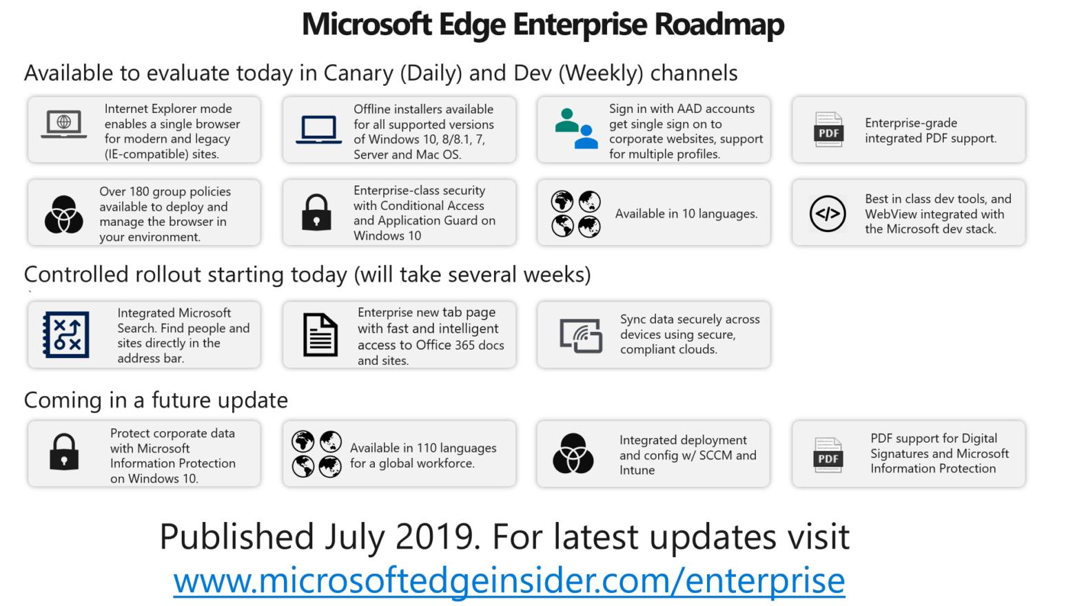 Microsoft-Edge-miglior-browser-per-azienda