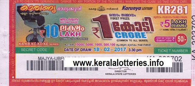 Official result of Kerala lottery Karunya (KR-291) on 29 April 2017