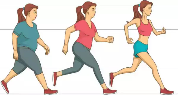 Weight loss - lose weight in 6 Weeks.
