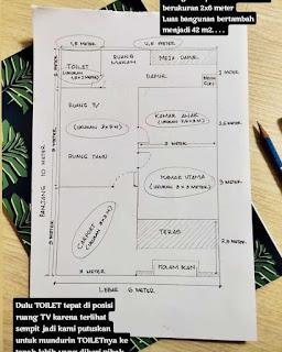 desain denah rumah 6x10 2 kamar tidur