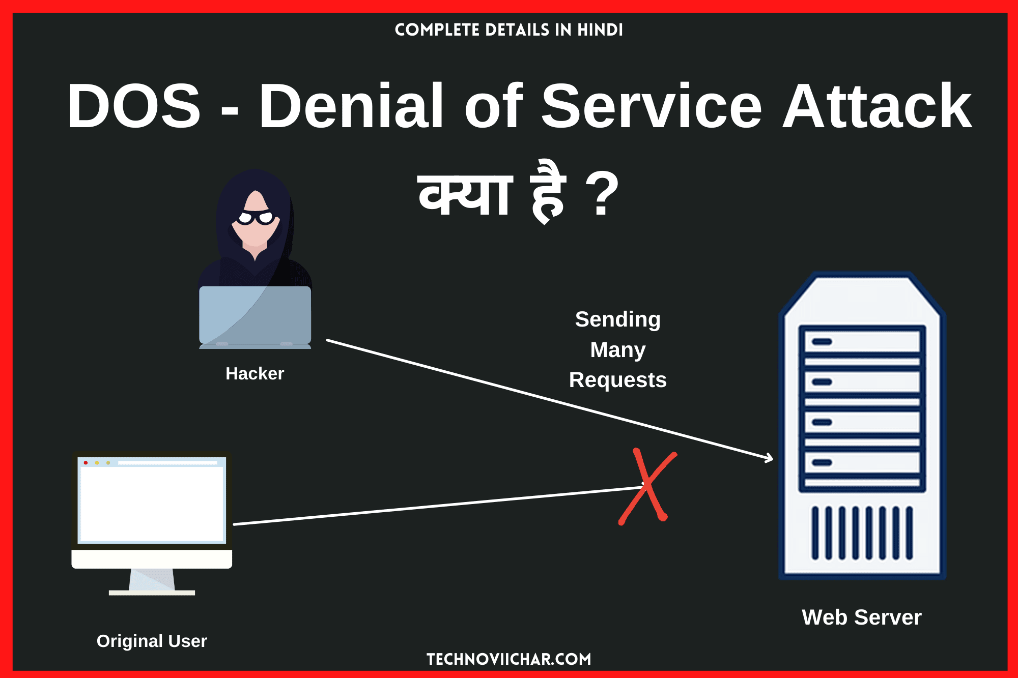 What is DOS Attack and DDOS Attack in Hindi