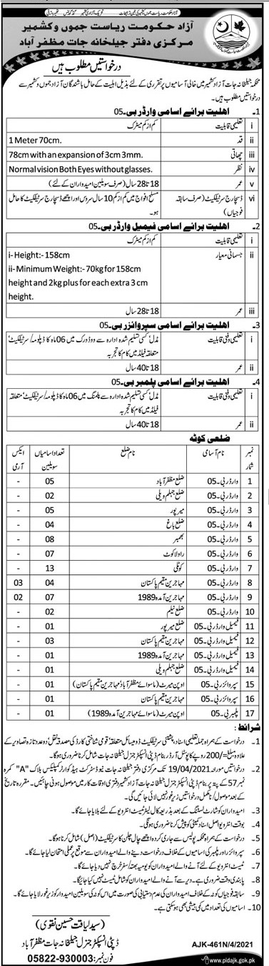 Prisons Department AJK Jobs 2021 - Police Department Jobs 2021 - Latest Police April 2021 Jobs 2021 in Pakistan - Warder Jobs 2021