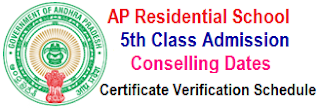 AP Residential 5th class Admissions Counselling, Certificates Verification Dates 2018