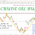 Crude Oil Technical Analysis: 29 September 2016, Thursday, 10.35pm Singapore Time