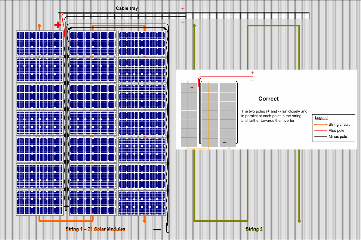 Solar Panels Installers Solar Investments In Europe