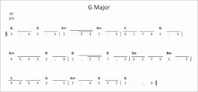 gambar tangga nada g notasi angka