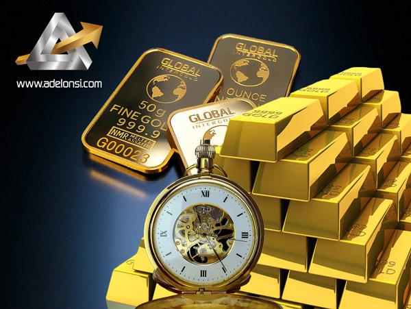 التحليل الفني للذهب | الذهب اليوم و الإتجاه القادم 10092019