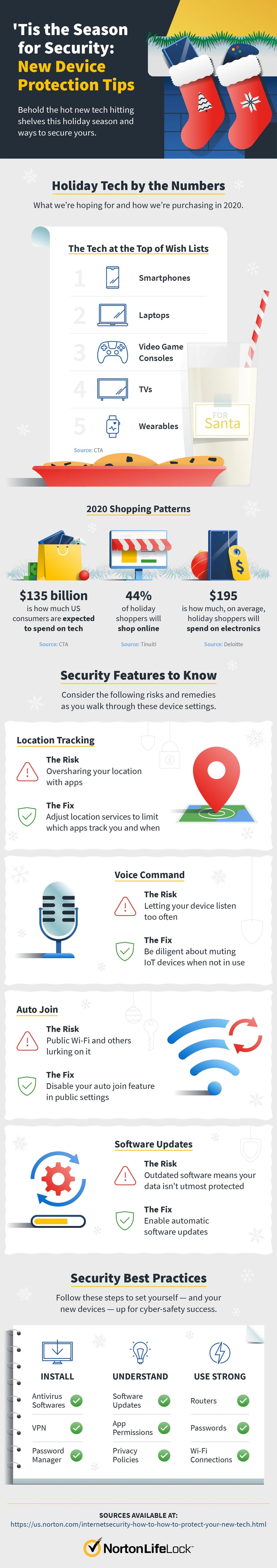 Your must-know guide to new tech set up and device security #Infographic