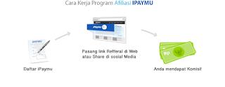 affiliate ipaymu