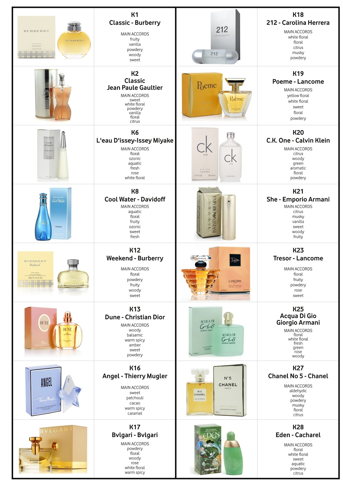DP Parfüm Kodları