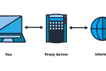 5 Situs Web Proxy Gratis Terbaik Untuk Buka Situs Diblokir