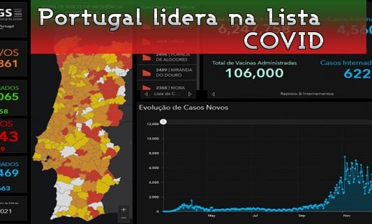 Portugal Números negros COVID
