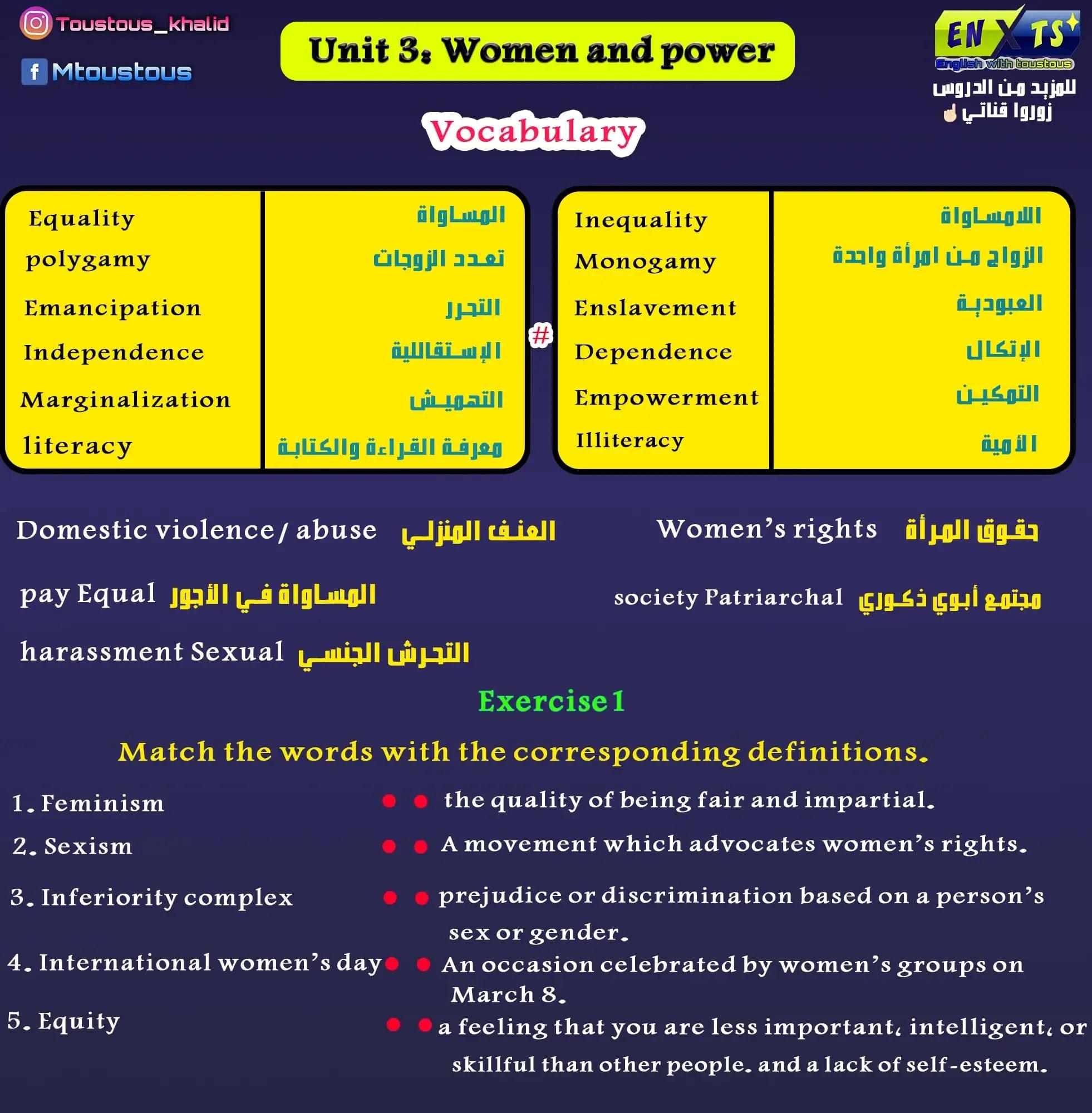 women and power 2 bac english