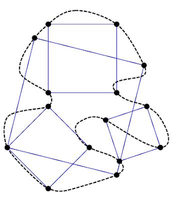 5 Masalah Matematika Sederhana yang Sulit Dipecahkan