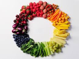 Màu sắc của thực phẩm và tác dụng đối với sức khỏe