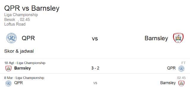 Prediksi Skor Queens Park Rangers Vs Barnsley | Polisibola.com