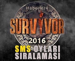 23-subat-survivor-sms