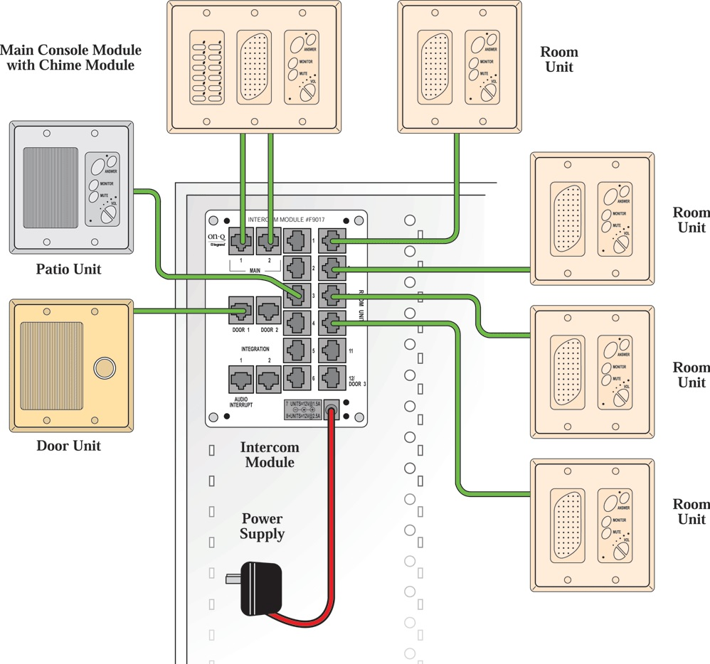 small resolution of installation of intercom system motor control operation home intercom wiring diagram house wiring internet connection