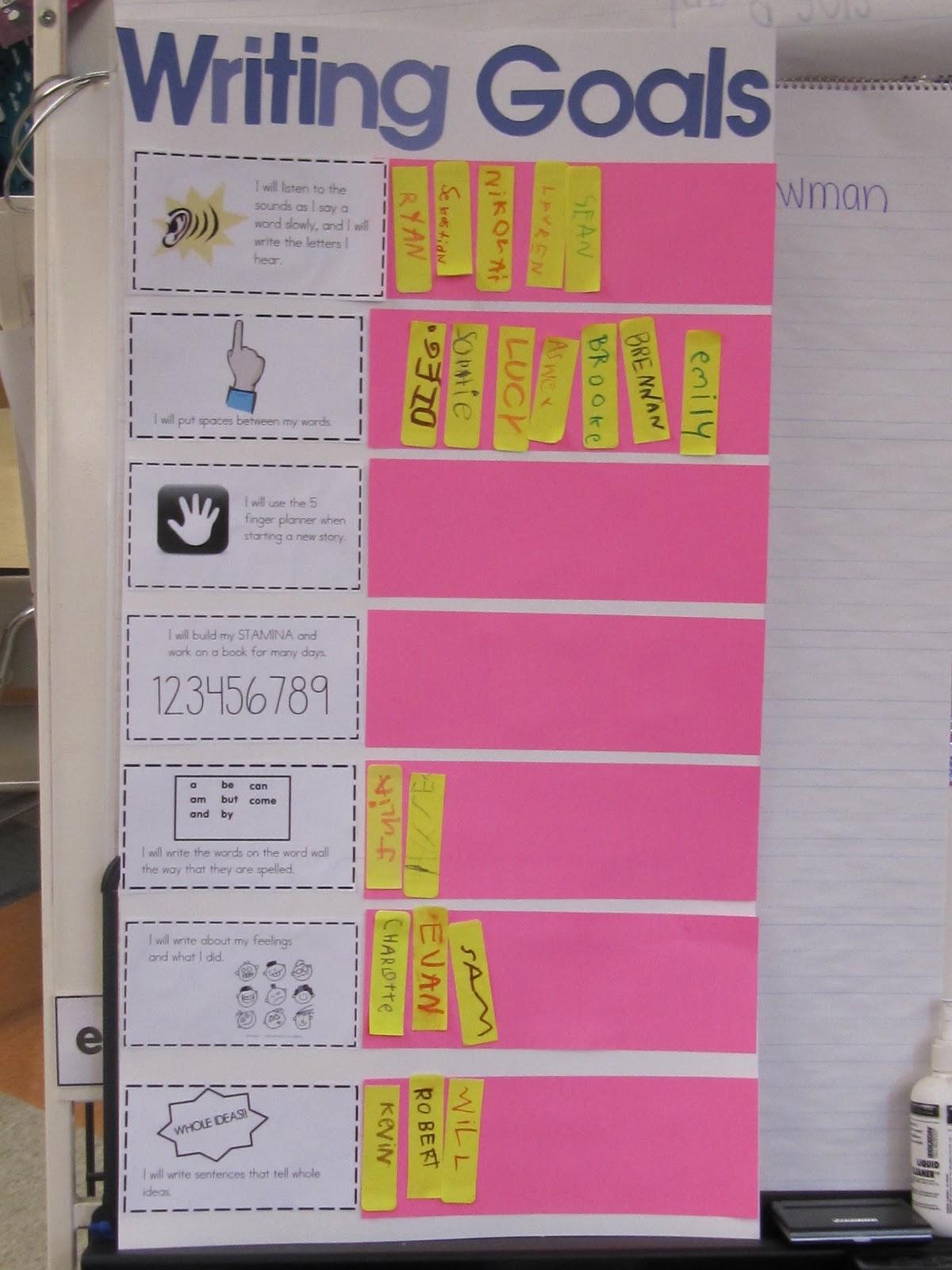 Joyful Learning In Kc Writing Workshop Goals