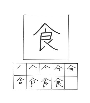 kanji makan