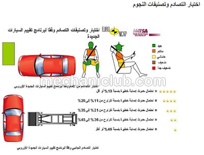 كتاب نظام الوسائد الهوائية وحزام الأمان pdf