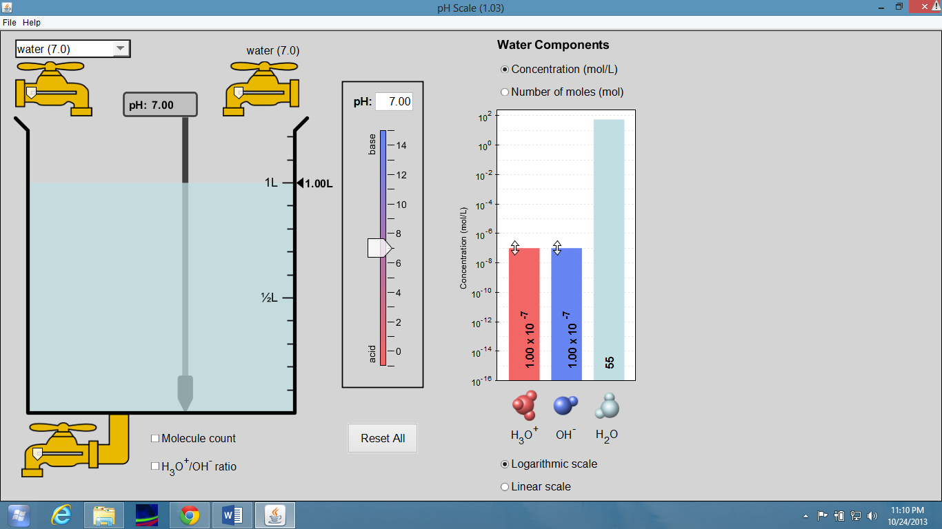 Jaypee Limbauan Phet Colorado Ph Scale Simulation Accompanying Worksheet