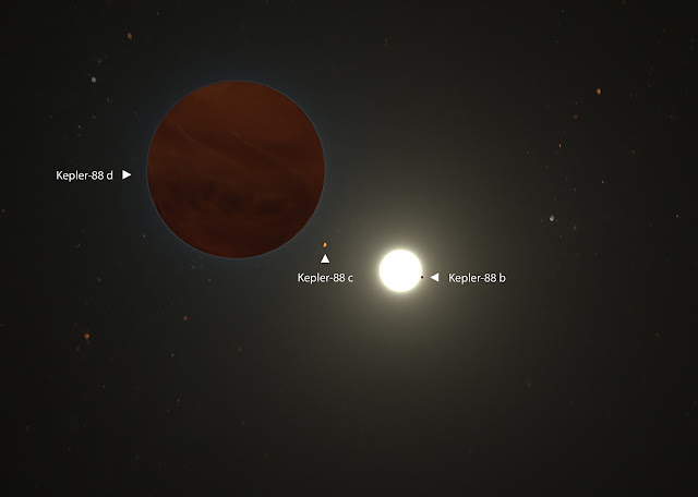 Newly discovered exoplanet dethrones former king of Kepler-88 planetary system