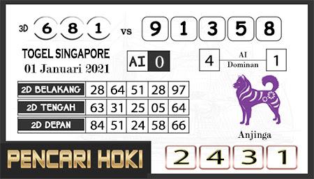 Prediksi Pencari Hoki Sdy Jumat 01-Jan-2021