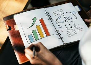 3 Indikator Pengukur Tingkat Kepuasan Para Pelanggan di Media Sosial