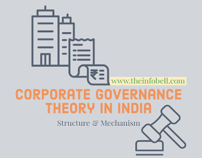 Theory of corporate Governance in India structure mechanism notes