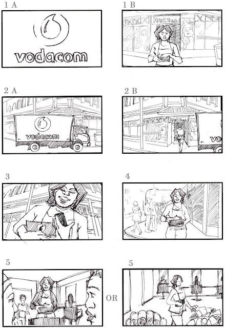glofish Storyboard Portfolio - commercial storyboards