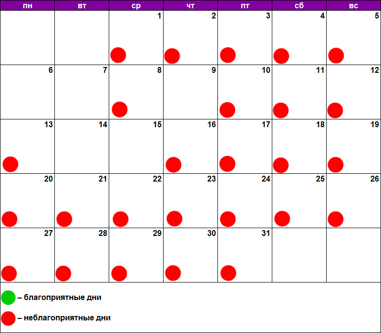 Лунный календарь лечения зубов май 2019