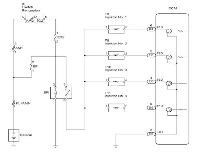 pemeriksaan komponen sistem bahan bakar avanza Pemeriksaan Komponen - Komponen Sistem Bahan Bakar Toyota Avanza