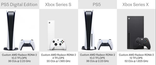PS5 vs Xbox Series hardware differences