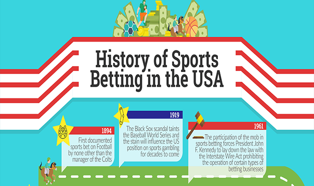 History / Sports / History of Sports Betting In The USA #infographic