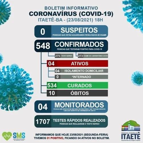 Itaetê registra caso positivo da variante P.1 da Coronavírus de Manaus
