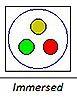 Model Pembelajaran Menurut Fogarty