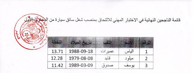 قائمة الناجحين النهائية في الإختبار المهني للإلتحاق برتبة سائق سيارة من المستوى الأول
