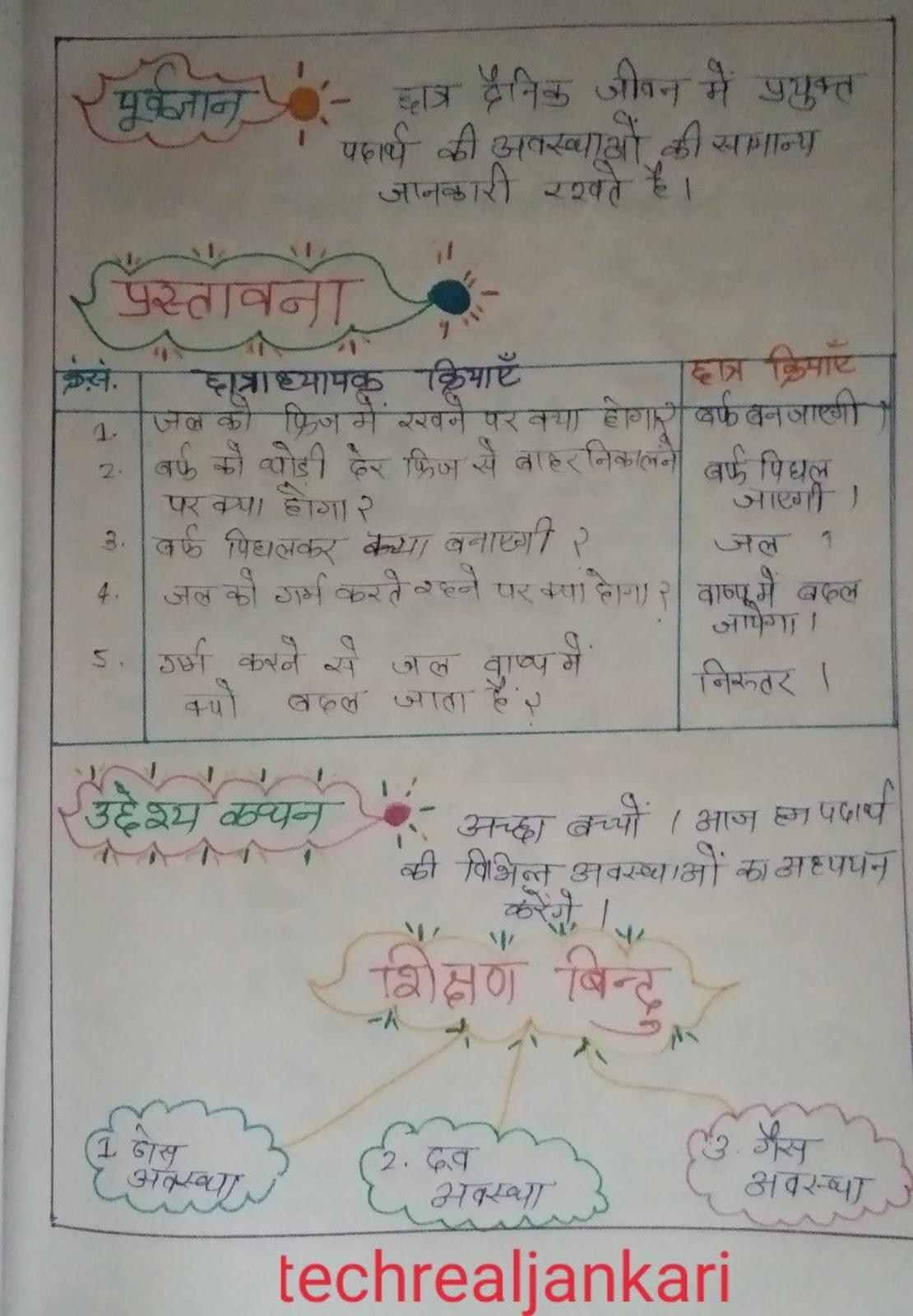 final lesson plan