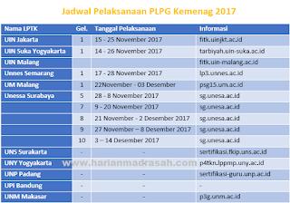 Jadwal Pelaksanaan PLPG Kemenag 2017 di Setiap Kampus