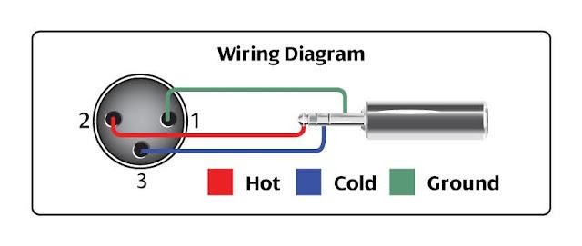 【攝影知識】搞懂各種音訊接頭,耳機、麥克風輸入輸出全搞定 - 左右聲道轉換成擁有熱線、冷線的單聲道