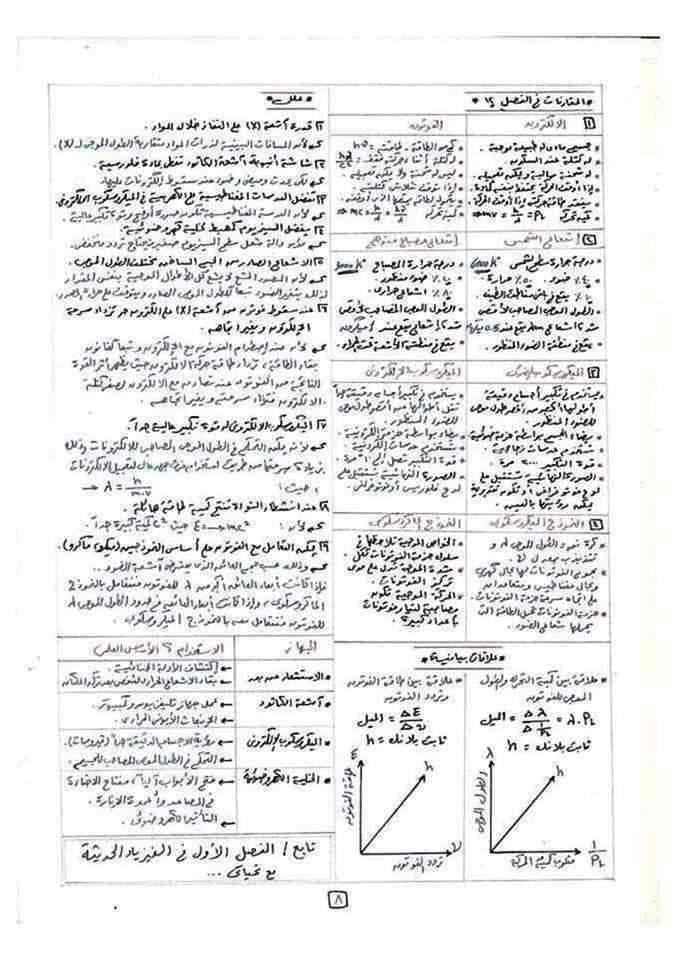 ملخص مراجعة الفيزياء للصف الثالث الثانوي في 10 ورقات 8
