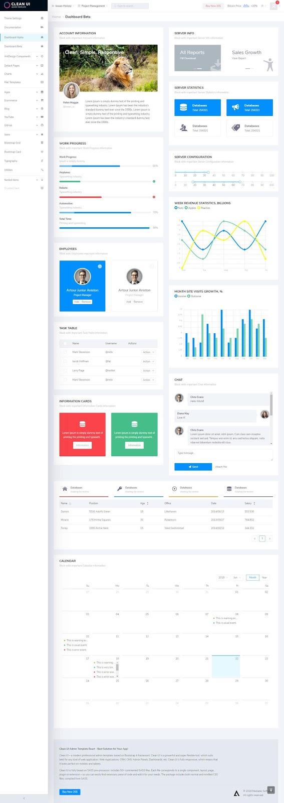 Clean UI HTML - Template Admin Panel Profesional Modern